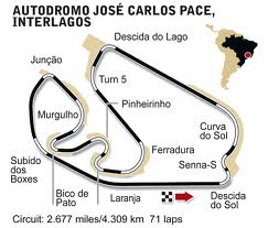 Formula 1 2012 circuito gp f1 Brasile