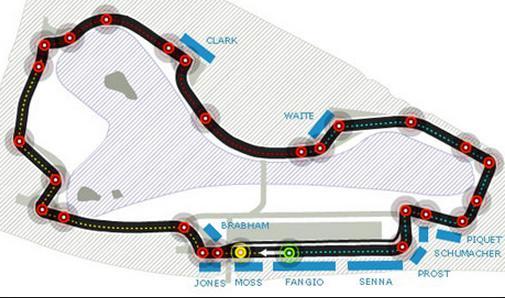 Formula 1 2013 gp Australia Melbourne, pianta circuito