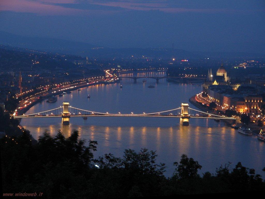 Danubio,Ungheria
