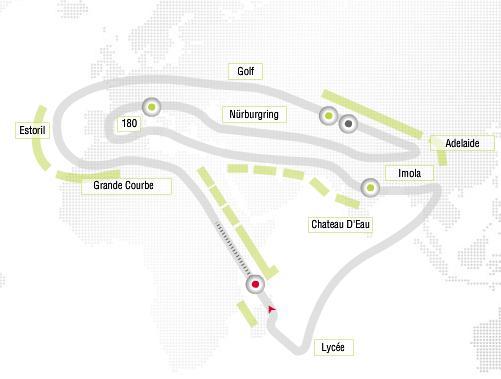 Magny Cours circuito superbike