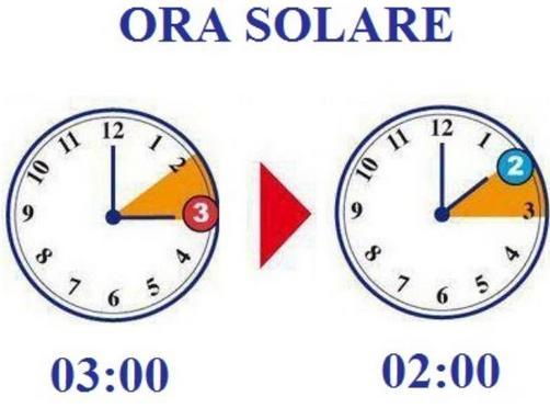 Ora solare 2013
