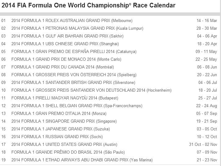 Mondiale Calendario.Calendario Mondiale Formula 1 2014 Classifica Dopo Melbourne