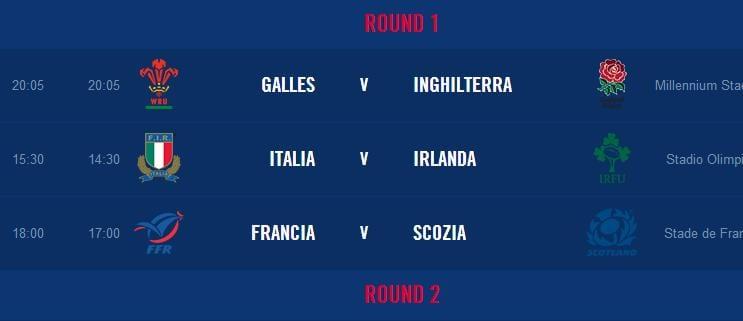 Calendario Partite Italia.Calendario 6 Nazioni Rugby 2015 Orari E Info Diretta Tv