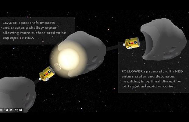 Esplosione nucleare nell asteroide