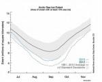 Ghiaccio Artico: dopo il minimo stagionale la banchisa torna ad espandersi