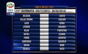 Risultati Finali 11a Giornata Serie A Marcatori E Classifica Oggi 2 Novembre 2015 Stasera I Posticipi Centro Meteo Italiano
