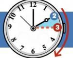 Ora legale Italia 2016 tutte le informazioni sul cambio dell'ora, date e curiosità