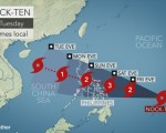 Traiettoria prevista nei prossimi giorni secondo AccuWeather del Tifone Nock-Ten nelle Filippine.  Fonte: http://www.accuweather.com/en/weather-news/strengthening-nock-ten-to-threaten-lives-property-in-philippines-on-christmas/70000365
