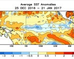La Niña ritorno a condizioni neutrali atteso già per febbraio nel Pacifico.