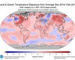 INVERNO 2016-2017 è stato il secondo più caldo di sempre a livello globale