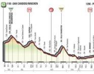 Giro d'Italia 2017, 19^ tappa venerdì 26 maggio