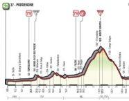 Giro d'Italia 2017, 20^ tappa 27 maggio