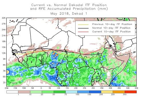 Indice ITCZ e anticiclone africano nella prima decade di maggio 2018 - cpc.ncep.noaa.gov