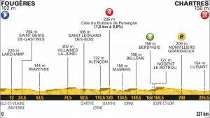 DIRETTA / Tour de France 2018, 7^ tappa LIVE
