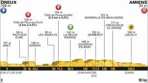 DIRETTA / Tour de France 2018, 8^ tappa LIVE