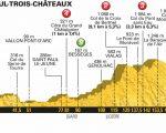 DIRETTA / Tour de France 2018, 14^ tappa LIVE