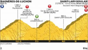 DIRETTA / Tour de France 2018, 17^ tappa LIVE