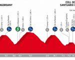 Vuelta 2018, classifica generale e presentazione 20^ tappa