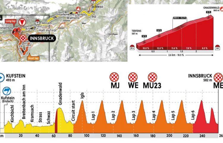 Mondiali Calendario.Ciclismo Mondiali Innsbruck 2018 Calendario Programma E