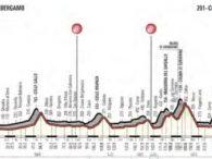 Giro di Lombardia 2018, percorso e favoriti