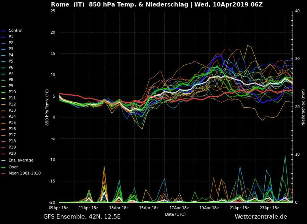 Spaghi del modello GFS che mostrano un aumento delle temperature per fine aprile - wetterzentrale.de