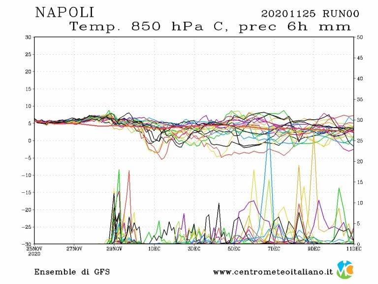 METEO NAPOLI: Ultimo WEEKEND di NOVEMBRE con possibili NUBIFRAGI e forte MALTEMPO, tutti i dettagli