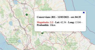 Terremoto nel Lazio oggi, venerdì 12 marzo 2021: scossa M 2.2 in provincia di Rieti   Dati INGV