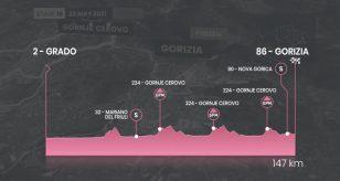 Giro d'Italia 2021 DIRETTA LIVE 15^ tappa Grado-Gorizia oggi, 23 maggio