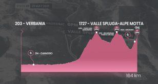 Giro d'Italia 2021, DIRETTA LIVE 20^ tappa Verbania-Valle Spluga-Valle Motta oggi: orario tv, risultati e classifica